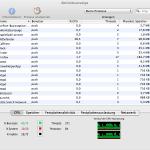 BitDefender Antivirus for Mac - Aktivitätsanzeige - Echtzeitschutz