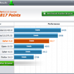 Peacekeeper - The Browser Benchmark