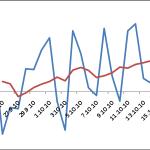 Google Analytics - Piwik